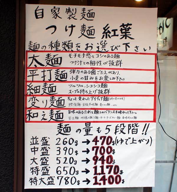 麺の種類と量の説明